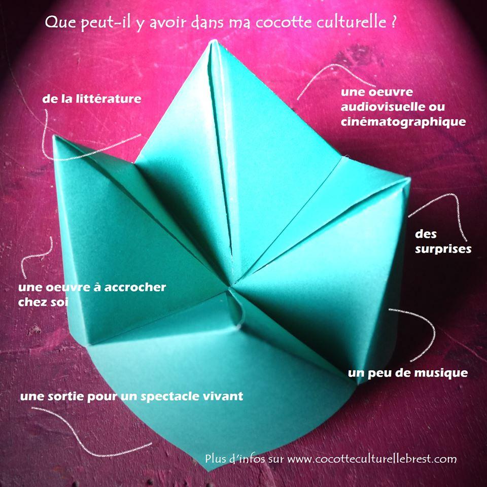 Cocotte Culturelle Brest - contenu exemple